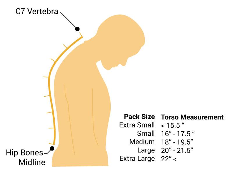 Shoulder Packing