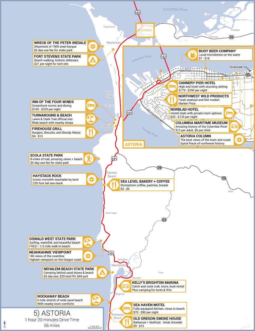 Astoria Road Trip Guide