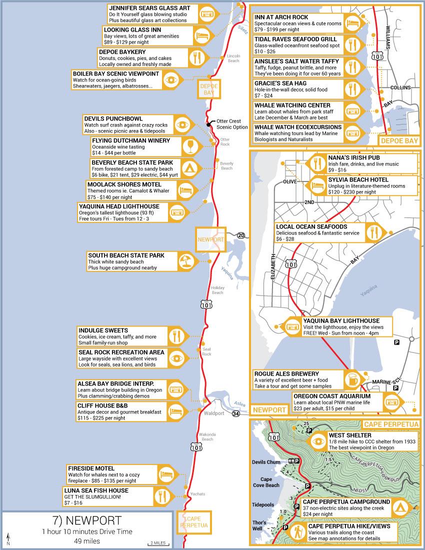 Newport Road Trip Guide
