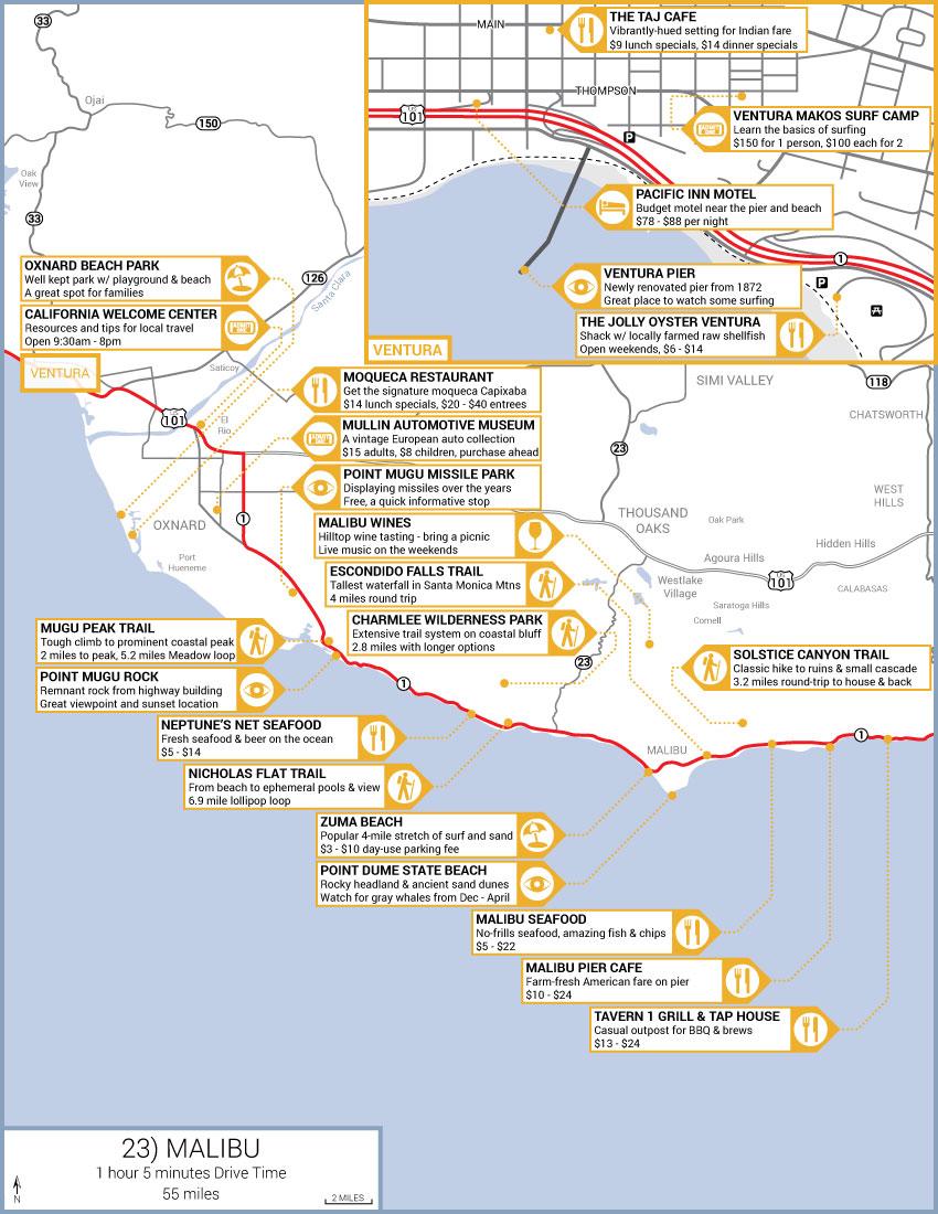 Malibu Road Trip Guide