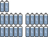 Laundry Water Use
