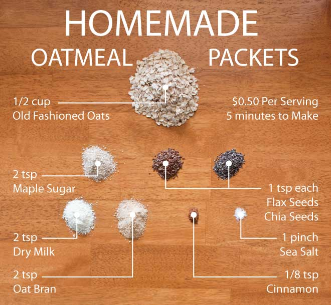 Homemade Oatmeal Packets With Old Fashioned Oats