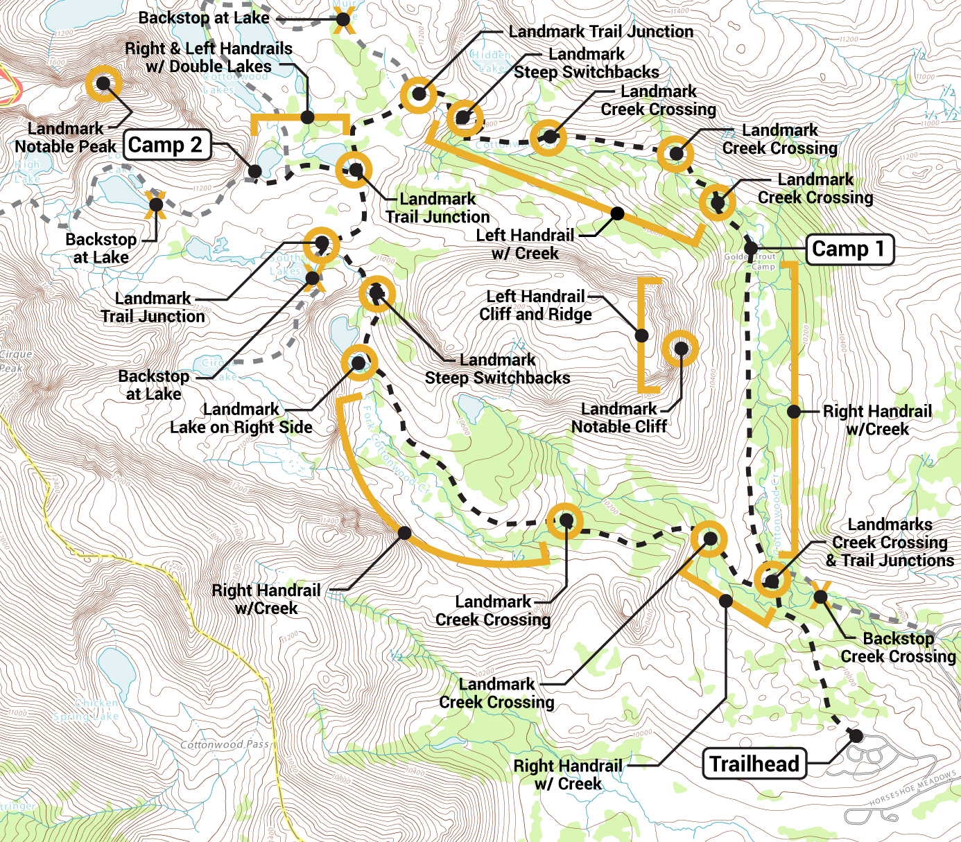 Outdoor Site Maps Examples: Route Finding Using Terrain Features And Triangulation